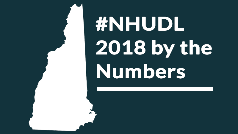 #NHUDL: 2018 by the Numbers