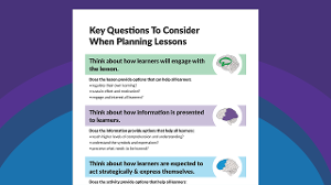 Screenshot of the Key Questions document